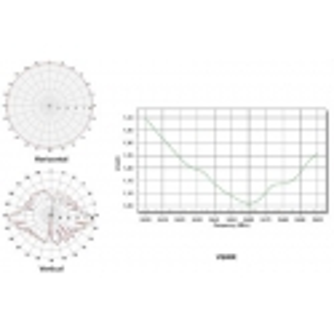 Wlan antena Omni 12dbi 360° antena